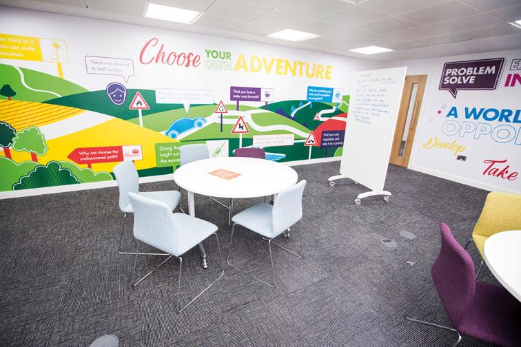 Development Den with travel-themed wall art